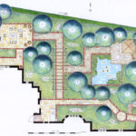 Wildlife and water garden plan